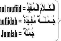 نحو/NAHU: Pelajaran 1: Perkataan & Ayat   الكـــلمة والكلام/جملة مفيدة/جملة