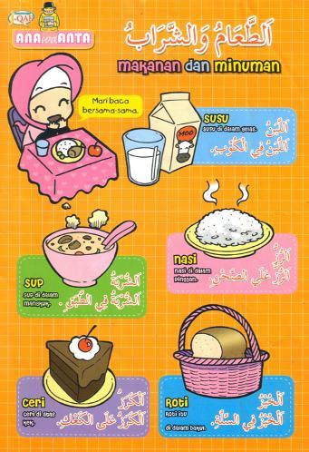 GALERI: Makanan dan Minuman (الطعام والشراب)