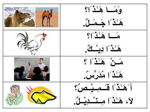 Pelajaran 1.6.3 :(مَـنْ:Siapakah),(مـَــا:Apakah),(أ:Adakah),(َهَـٰـذ َا:Ini),(نـَعَـمْ:Ya),(لاَ:Tidak).