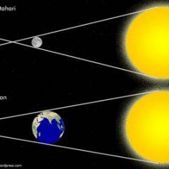 Amalan Rasulullah s.a.w. Ketika Gerhana Matahari