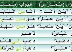اللغة العربية/LUGHAH/BAHASA: Pelajaran 4.2: Latihan 1, 2, 3    ( مـِــنْ = dari, daripada, إ ِلـَــى = ke, kepada)