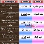 اللغة العربية/LUGHAH/BAHASA: Pelajaran 5: Mudhof dan Mudhofun Ilaih: Jawapan Latihan 5, 6, 7
