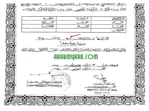 sijil syahadah ibtida'iyyah