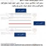 Nota Belajar Klinik Jawi 03