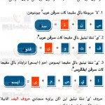 Nota Belajar Klinik Jawi 08