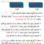 Nota Belajar Klinik Jawi 10