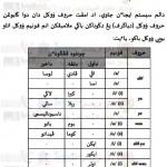 Nota Belajar Klinik Jawi 14