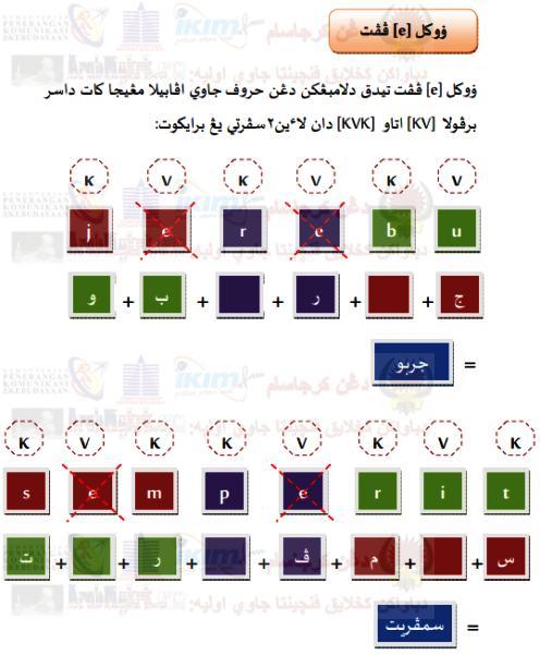 Tidak dilambangkan dengan huruf alif pola kvk cara menulis jerebu