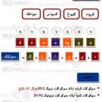 Nota Belajar Klinik Bahasa dan Tulisan Jawi 31b