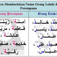 اللغة العربية/LUGHAH/BAHASA: Pelajaran 4.2.i: Latihan 4 (Nama-nama Orang)