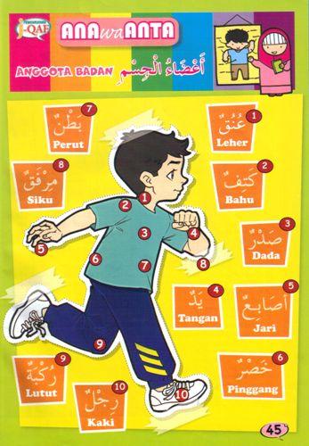 Belajar Bahasa Arab Bergambar: Anggota Badan : أ َعـْــضـَــاءُ الـْــجـِــسـْــم