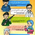 Belajar Bahasa Arab: Apakah Cita-cita Awak? : مـَـا آمـَـالـُـك؟