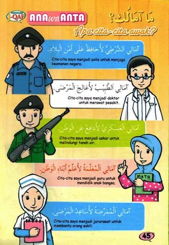 Cita-cita dalam Bahasa Arab