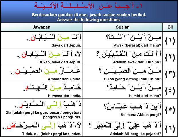 Pelajaran 4.2: Jawapan Latihan 1( مـِــنْ = dari, daripada, إ ِلـَــى = ke, kepada)