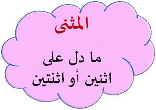 Belajar Nahu Bahasa Arab: Muthanna