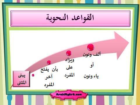 Belajar Nahu Bahasa Arab. Kaedah Menukar Perkataan Mufrad ke Muthanna