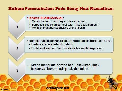 Hukum persetubuhan pada siang hari Ramadhan: